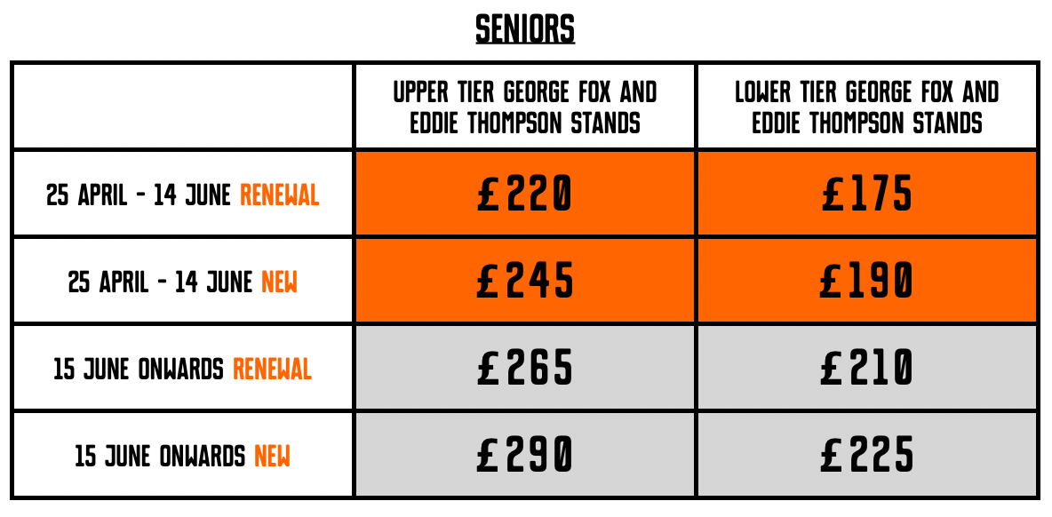 seniors price matrix