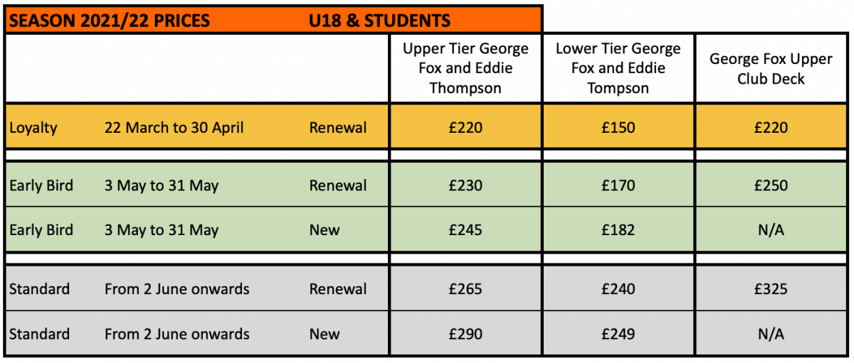 U18 AND STUDENT PRICES